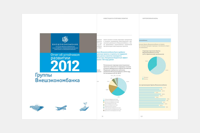 Годовой отчет группы «Внешэкономбанка»