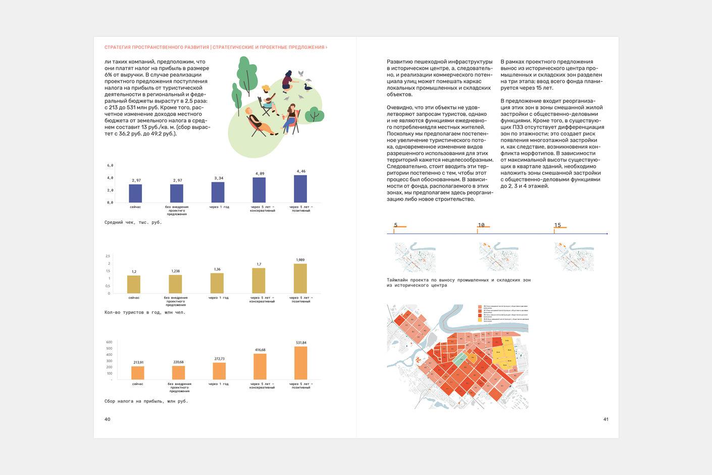 Какой может быть Коломна - визуальное исследование, брендинг территории - hsedesignlab.ru