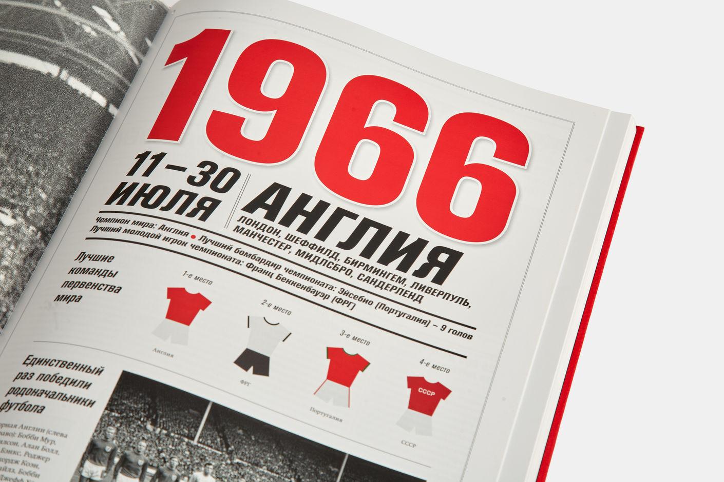 Футбол. Чемпионаты мира 1930-2014